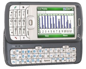 HTC 5800 CDMA