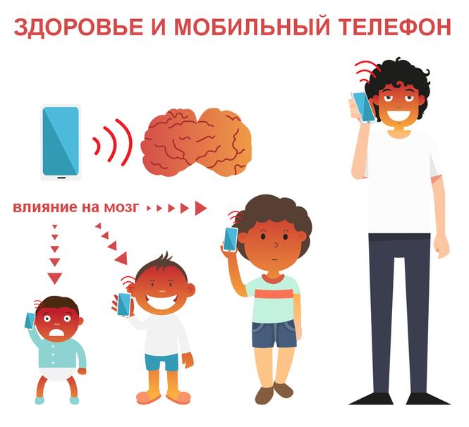 Как защититься от излучения смартфона
